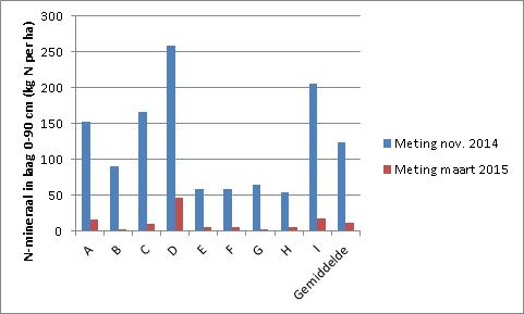 Grafiek_bij_artikel_8