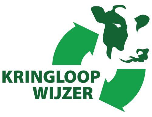 Enquête KringloopWijzer over 2018